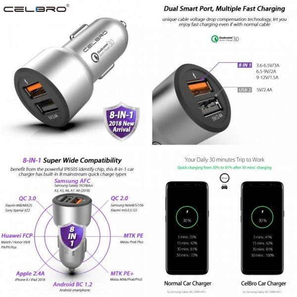 Мощная зарядка для смартфона с кабелем CELBRO (2 USB-порта)